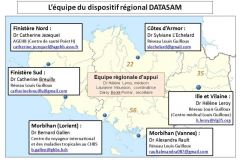 plan-DATASAM-2020